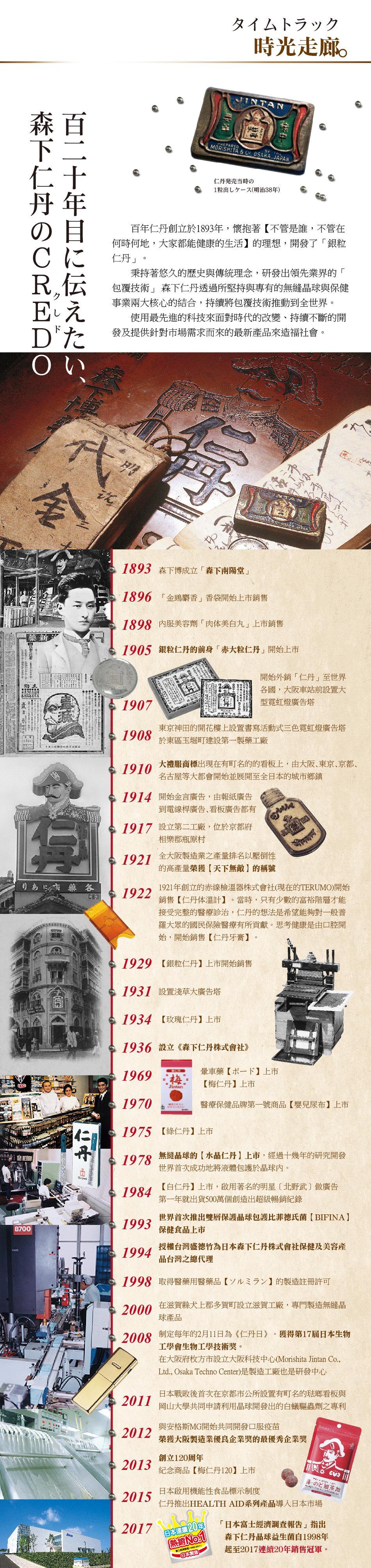 日本森下仁丹品牌歷史